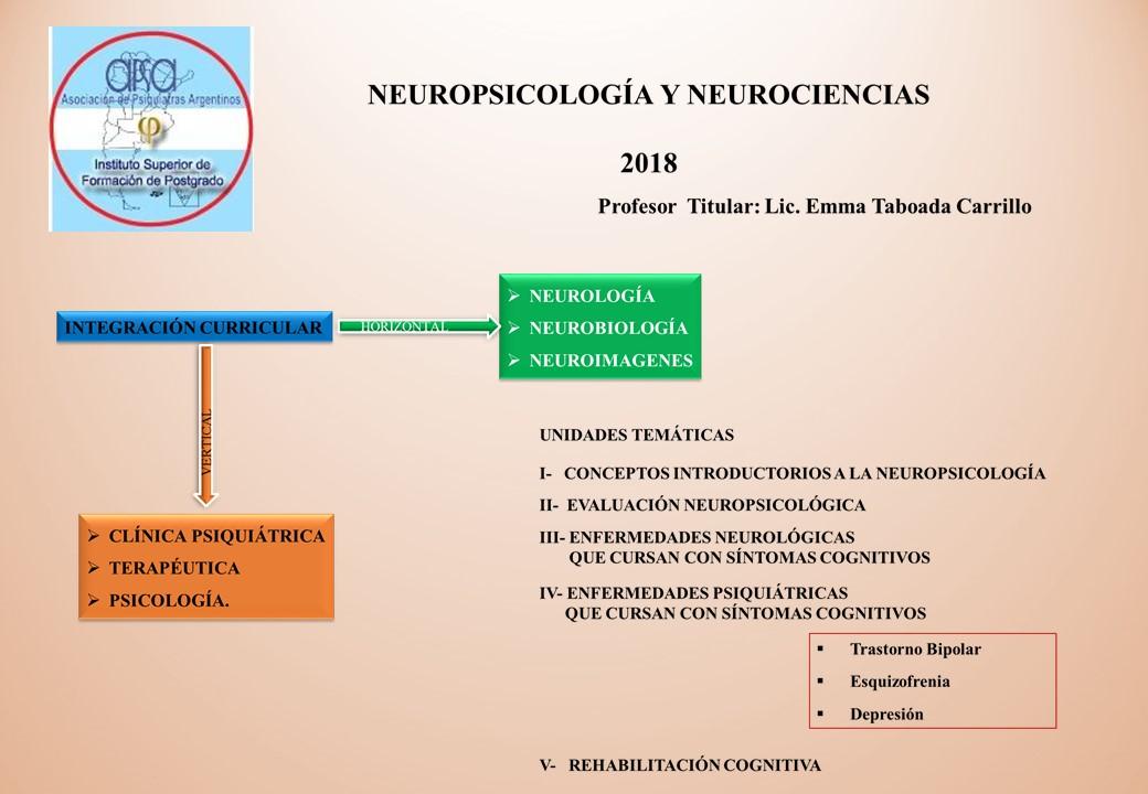 Test Proyectivos y Evaluación Neuropsicológica (Plan 2018)